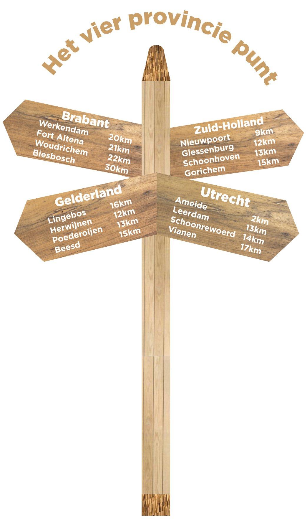 Het vier provincie punt